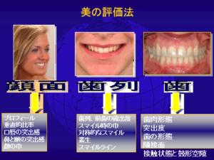 審美的矯正治療01